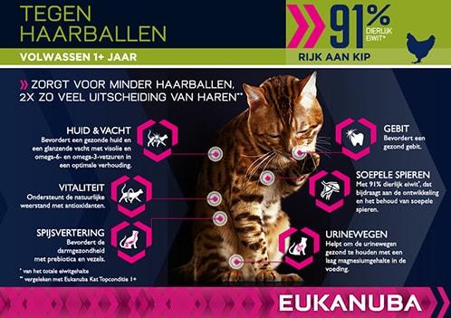 EUKANUBA Volwassen Droge Kattenvoeding Tegen Haarballen Voor Binnenkatten Kip RTP PT